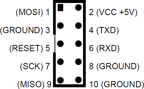 usbasp-v2.0-idc-pinout